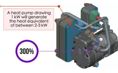 Furyan Marine Technology to use latest EV heat-pump technology.